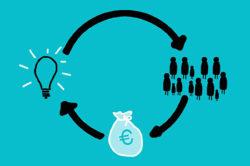 Crowdfunding Start-Up: tutto ciò che devi sapere per un finanziamento ed investimento sicuro